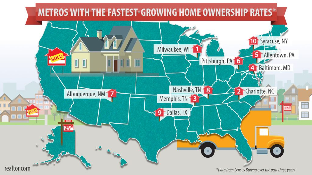 "Allentown made Realtor.com's list of ""10 U.S. Cities With Huge Increases in Homeownership."" (image courtesy Realtor.com)"