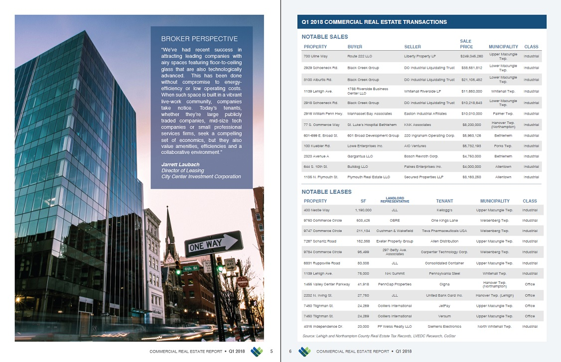 Pages from the Q1 2018 issue of the Lehigh Valley Commercial and Industrial Real Estate Report.