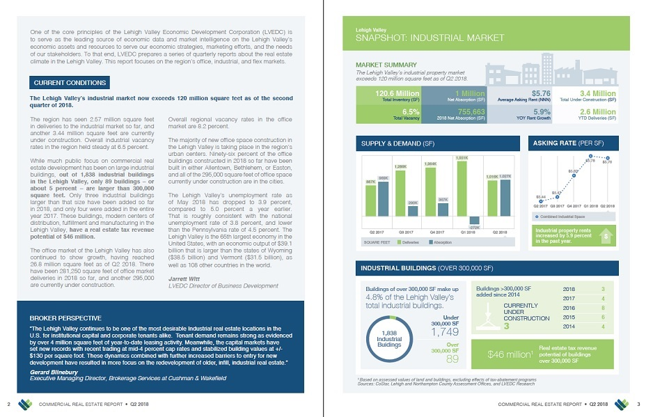 Pages from the new issue of the Lehigh Valley Commercial and Industrial Real Estate Report, which covers data from the second quarter of 2018.
