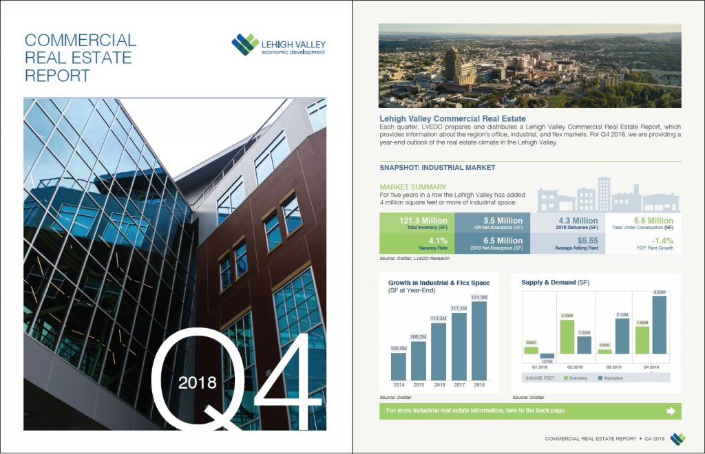 Pages from the 2018 year-end Lehigh Valley Commerical Real Estate Report.